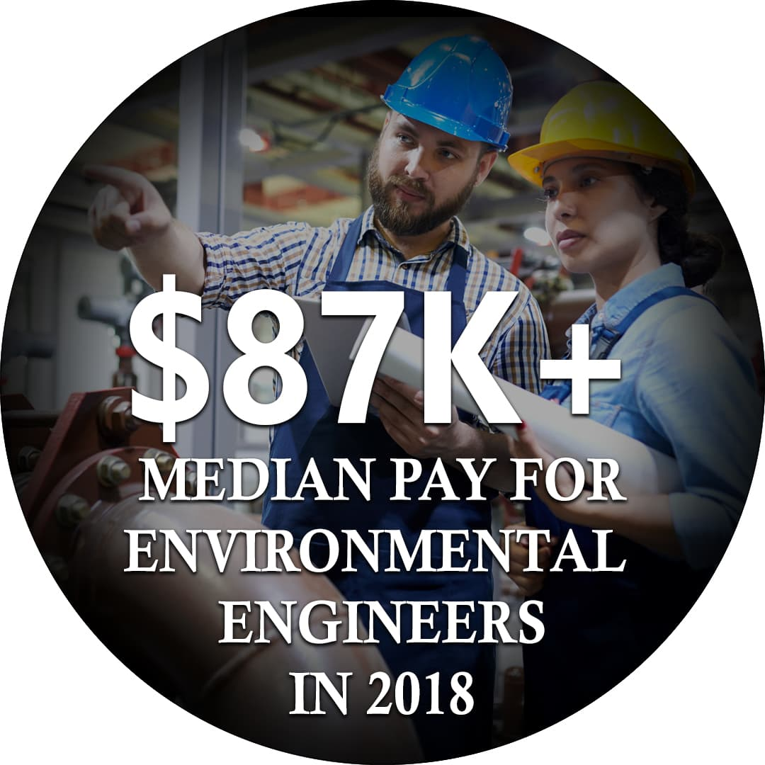 $87K median pay for environmental engineers in 2018