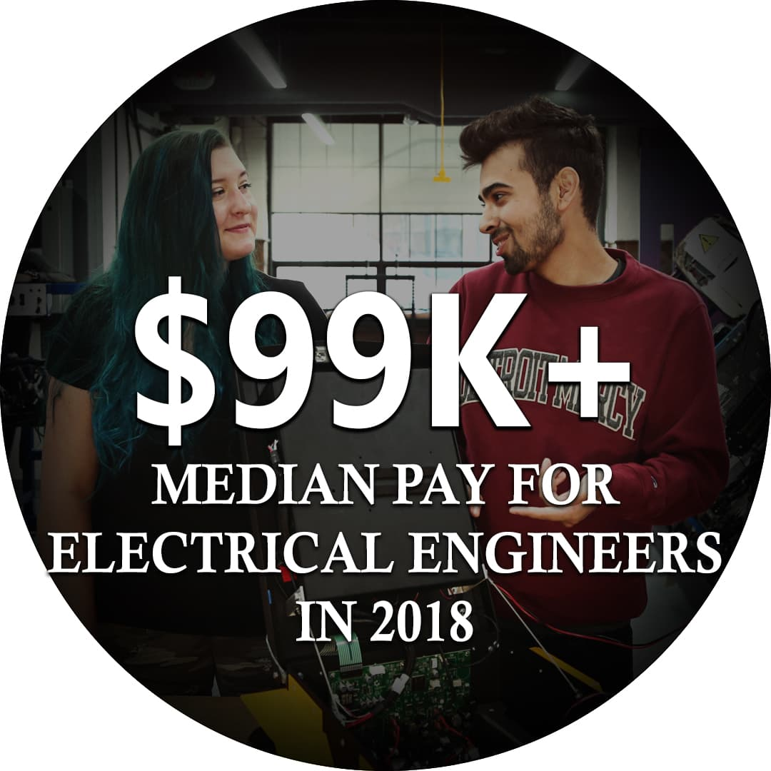 $99,070 media pay for electrical engineers in 2018