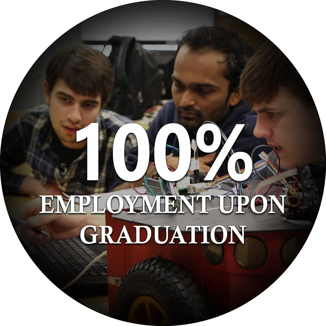 100% employment upon graduation